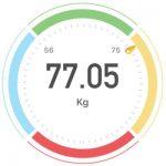 2020年1月28日(火)の体重
