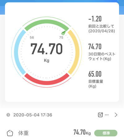 74.70kg 2020年5月4日(月祝)の体重