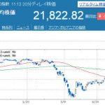 日経平均株価 2020年5月29日(金)
