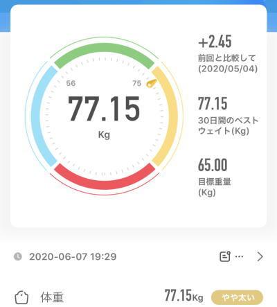 77.15kg 2020年6月7日(日)の体重