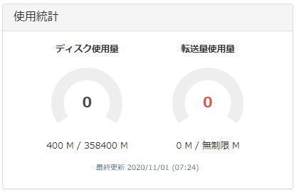 mixhost ディスク使用量