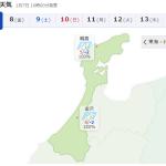 石川県の天気 2021年1月7日(木)