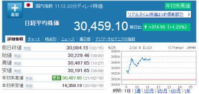 日経平均株価 2021年2月16日(火)
