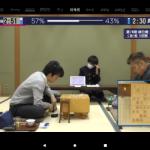Abemaテレビ(無料インターネットテレビ)将棋チャンネル!