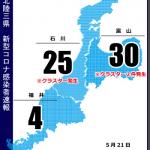 北陸三県 新型コロナ感染者速報 2021年5月21日(金)