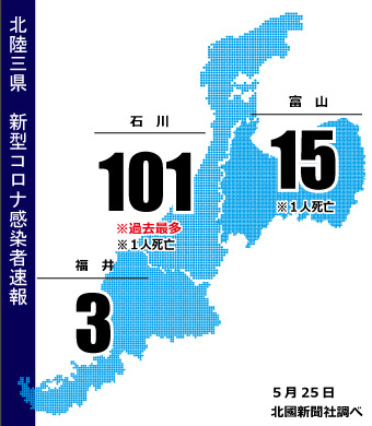 北陸三県新型コロナ感染者速報 2021年5月25日(火)