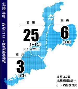 北陸三県 新型コロナ感染者 2021年5月31日(月)